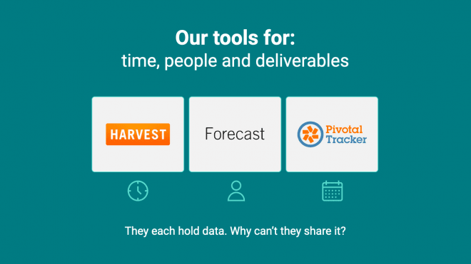 Harvest, Forecast and Pivotal Tracker are a common way to do time tracking and capacity planning